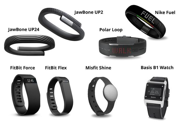 Fitness Device Comparison: Nike Fuel, Jawbone, Fitbit Flex, Basis B1, Fitbit Force, Misfit Shine, Polar Loop